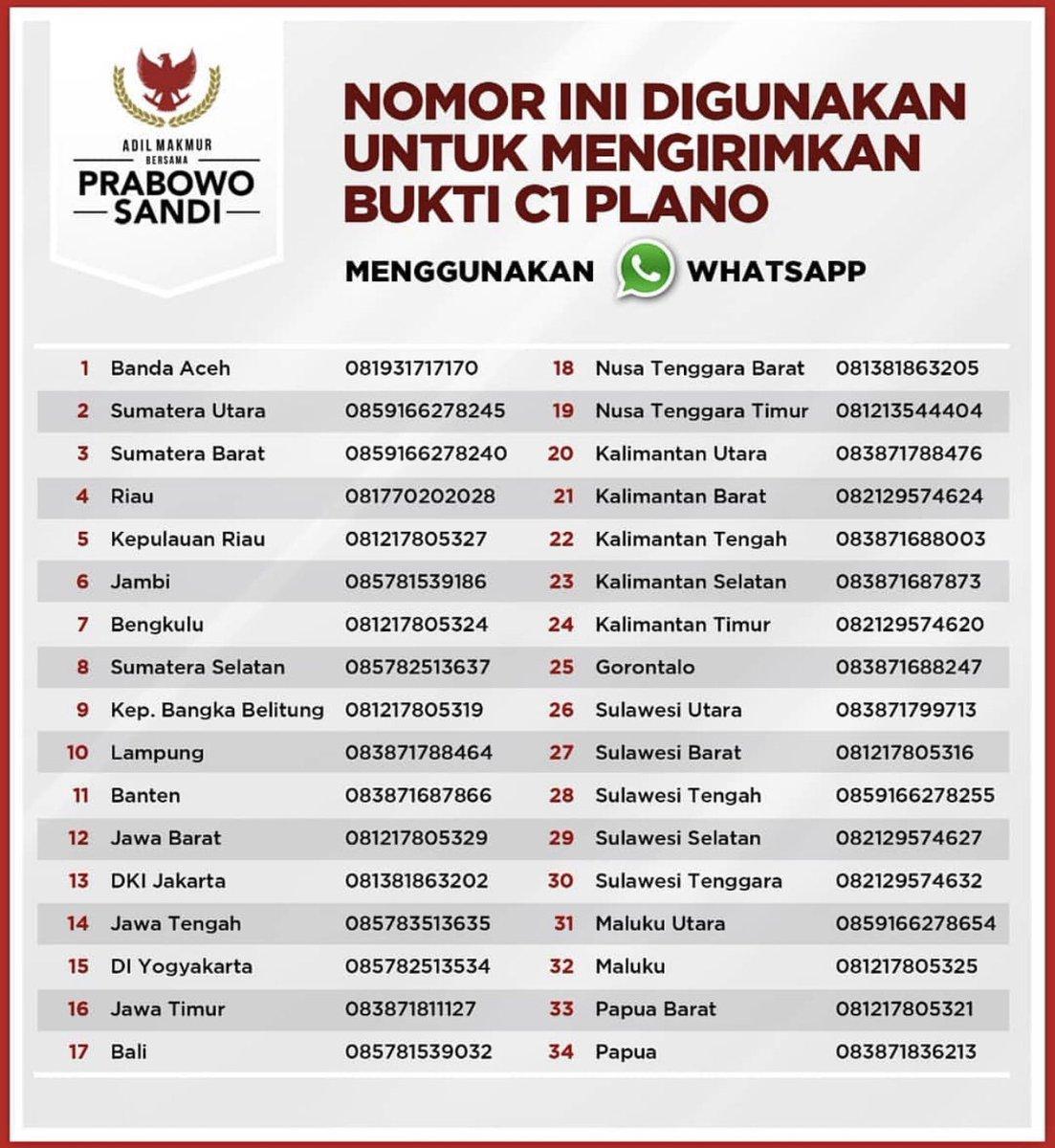 BPN Prabowo – Sandi Keluarkan Instruksi Kawal TPS