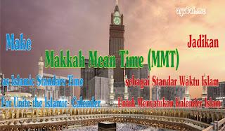 Saatnya Makkah Mean Time (MMT) dijadikan Waktu Islam