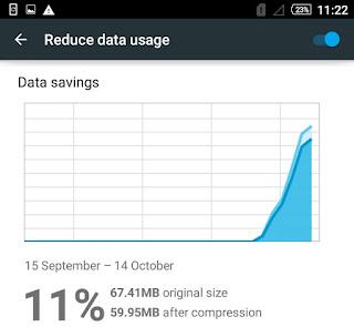 Reduce Data Usage