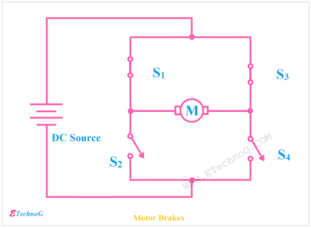 Motor Control using H-Bridge circuit