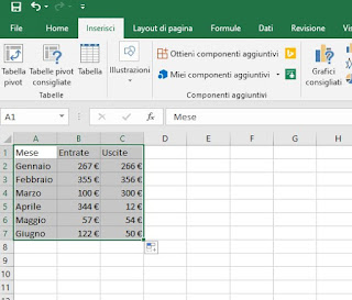 Dati Excel