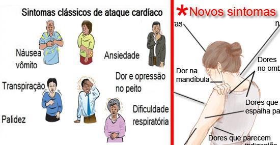 Não é só dor no peito ou no braço - descubra os novos sinais de um ataque cardíaco - Capa