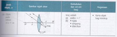 nota fizik spm