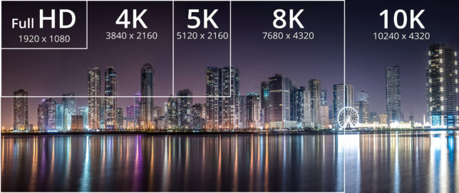 HDMI Specification 2.1 announced: 10K resolution, 48Gbps bandwidth, Dynamic HDR, 8K60 and 4K120 refresh rates