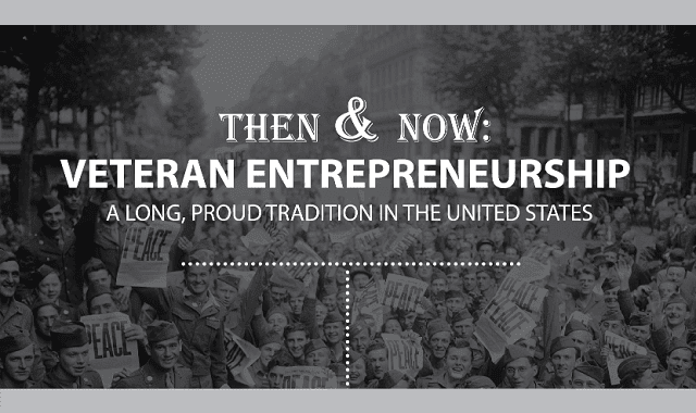 Image: Veteran Entrepreneurship a Long, Proud Tradition in the United States