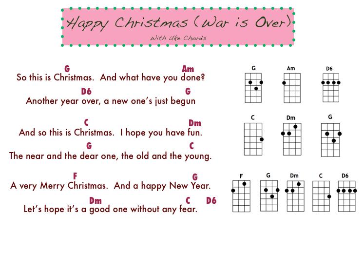 Ukulele ukulele tabs for happy birthday : Ukulele : ukulele tabs for happy birthday Ukulele Tabs For plus ...