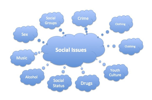Problems in society essay topics