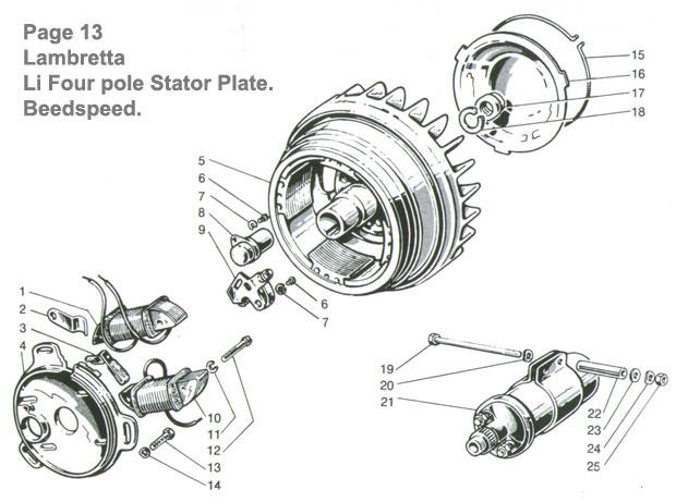 generator stator wiring diagram generator stator winding