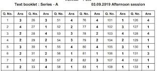 AP Grama Sachivalayam Exam Key