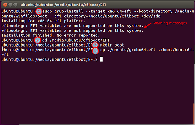 Gnome Terminal install GRUB