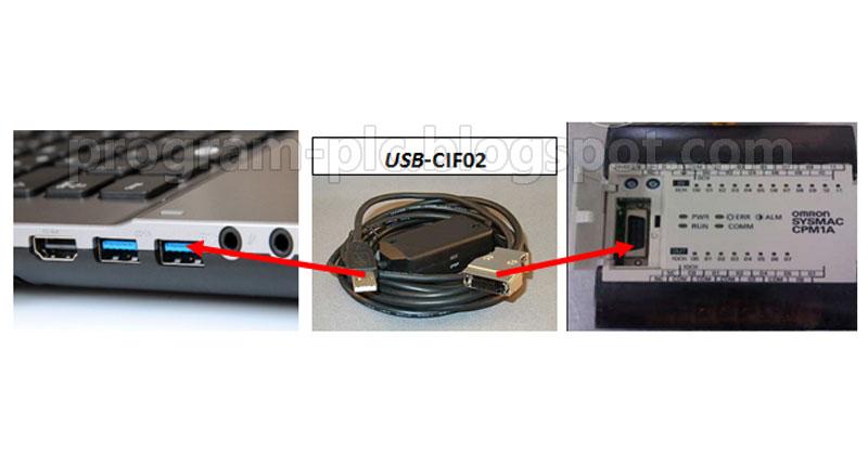 Plc Communication Cables Wiring Diagrams 6 5 Plc