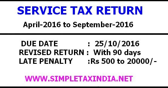 Service Tax return Due Date-Penalty for Late filing for Period April-16 to Sep-16 | SIMPLE TAX INDIA