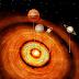 Ketika Empat Planet Raksasa Mengorbit Bintang Muda