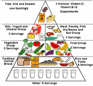 8 Cara Menurunkan Berat Badan Secara Alami dalam Waktu 1 Minggu