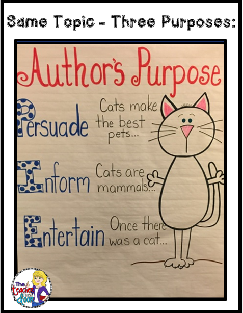 First Grade Authors Purpose Worksheets. First. Best Free ...