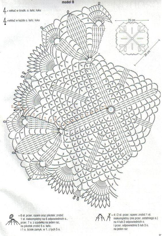 Kira scheme crochet: Scheme crochet no. 1909