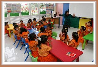 Panduan Rpp Rencana Pelaksanaan Pembelajaran PAUD Kurikulum 2013