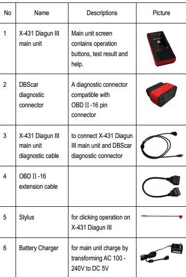 Launch X431 Diagun General Components