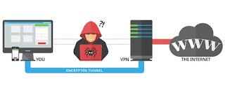 penjelasan tentang VPN