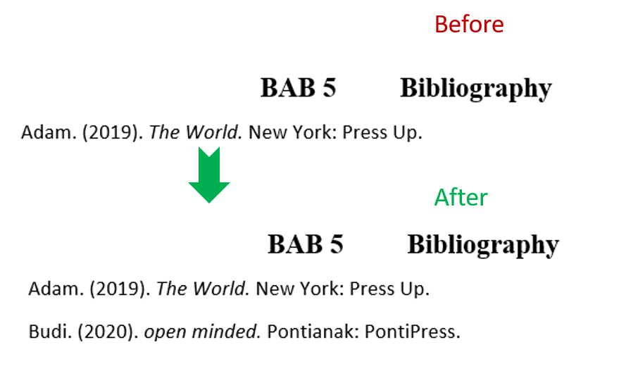 Hasil Before dan After (Update Bliblipgraphy)