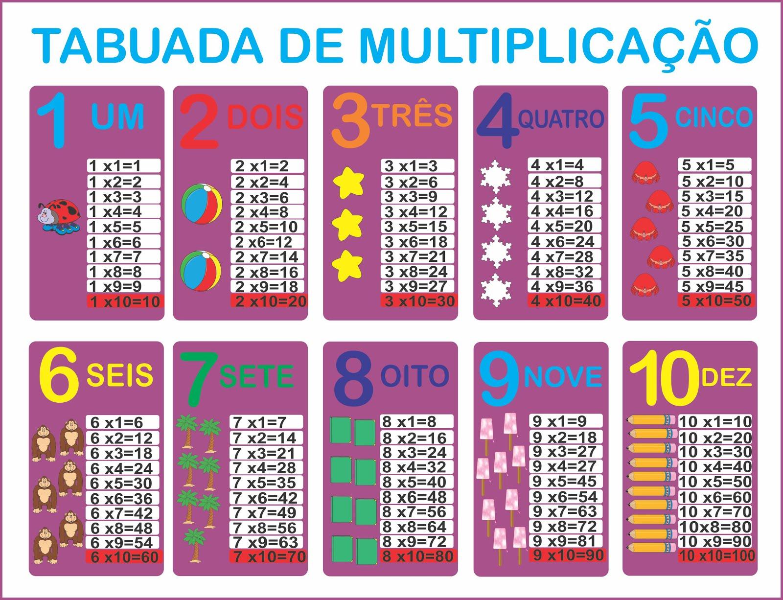 Tabuada Para Imprimir Multiplicacao So Escola