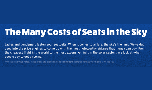 The Many Costs of Airline Flights across the World