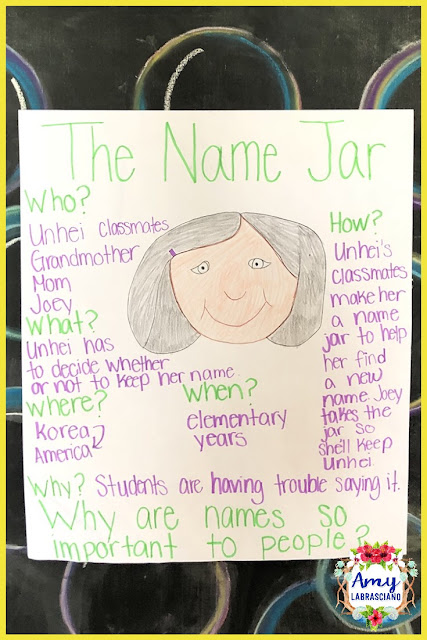 Click here to find ideas for teaching inclusion and asking important questions in the classroom.  Included are ideas and  an anchor chart for the very engaging book The Name Jar.  Get your back to school plans ready.   Perfect for elementary classrooms and homeschool children.  {kindergarten, first, second, third, fourth, fifth, k, 1st, 2nd, 3rd, 4th, 5th}