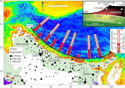 பொது அறிவு - அறிவியல் விளக்கம் (தொடர்) Earthquakes+HimalayaHazardScienceFig