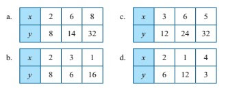 Pembahasan Ayo Kita Berlatih 5.5 Matematika kelas 7 Bab Perbandingan K13