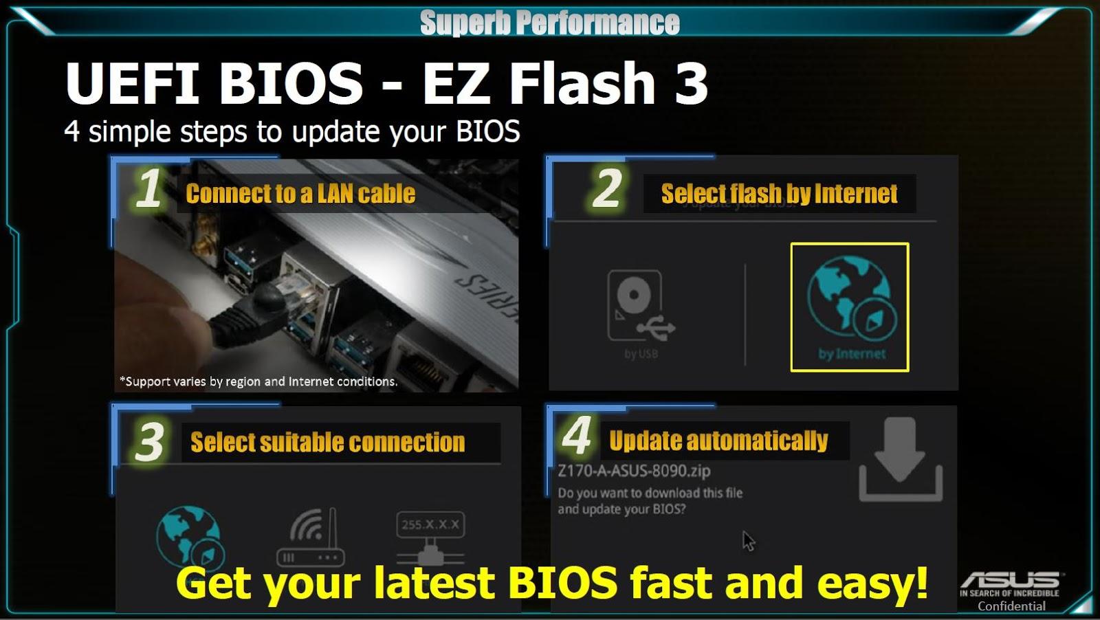 ASUS Technical Seminar 2015: ASUS Z170 motherboards get not
