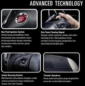 Fitur Teknologi Terkini Honda HR-V