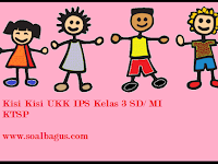 Kisi Kisi UKK/ UAS IPS Kelas 3 Semester 2/ Genap