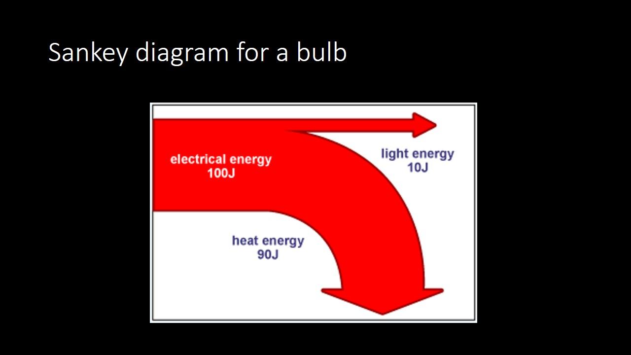 Electrical Circuit Diagram Symbols On Physics Circuits Worksheet