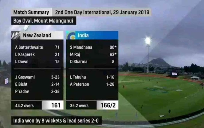 Indian women wins series by 2-0, Deepti Sharma creates history, left Kapil Dev behind