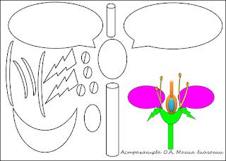 shablony-dlja-vyrezanija-stroenija-cvetka