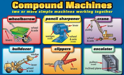 compond machine