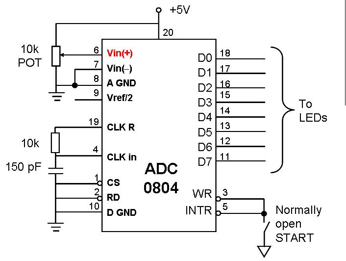 Raj's thoughts.....: Analog-to-digital converter (ADC