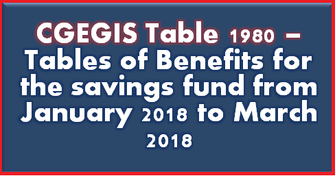 cgegis-table-1980-tables-benefits-january-march-2018
