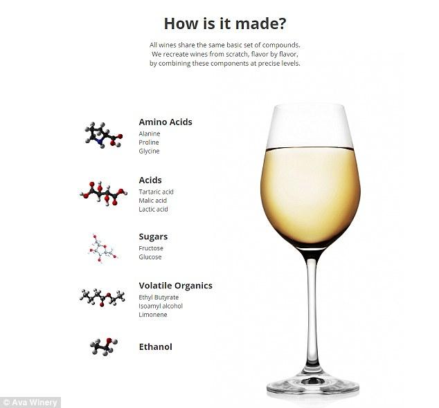 decanoate ethyl