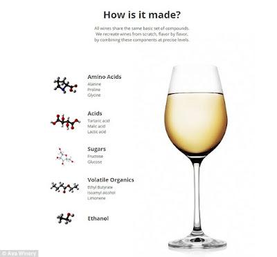 blog vins Beaux-Vins vin de synthèse faire du vin sans raisin