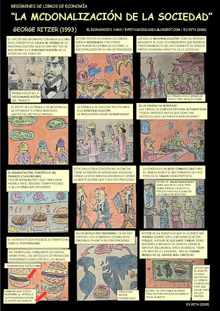 """CÓMIC EN COLOR: Resumen de """"La McDonalización de la sociedad"""", de George Ritzer (1993) / Comic by E.V.Pita (2018)"""