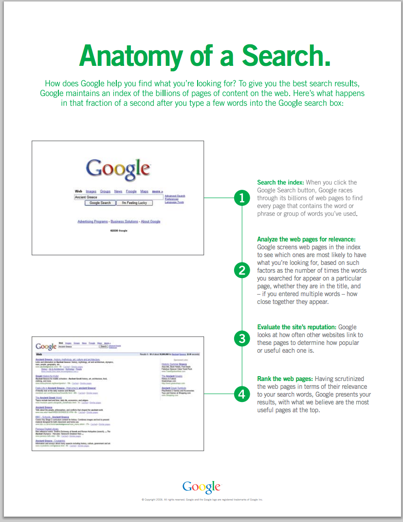 Anatomy Of A Google Search Educational Technology And Mobile Learning