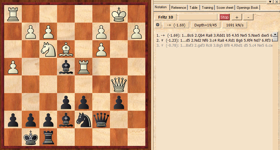 Warrior Chess: Positional Score