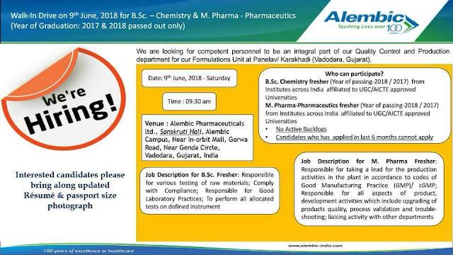 Alembic Pharmaceuticals