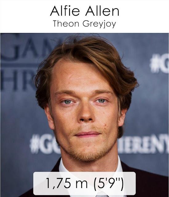 Alfie Allen (Theon Greyjoy) 1.75 m