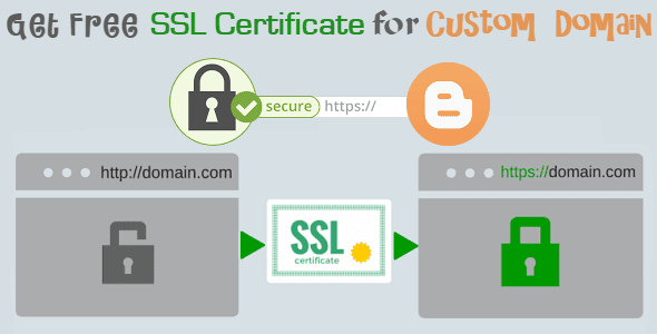 Blogger Released Free SSL (HTTPS) for Custom Domains | Blogger ...
