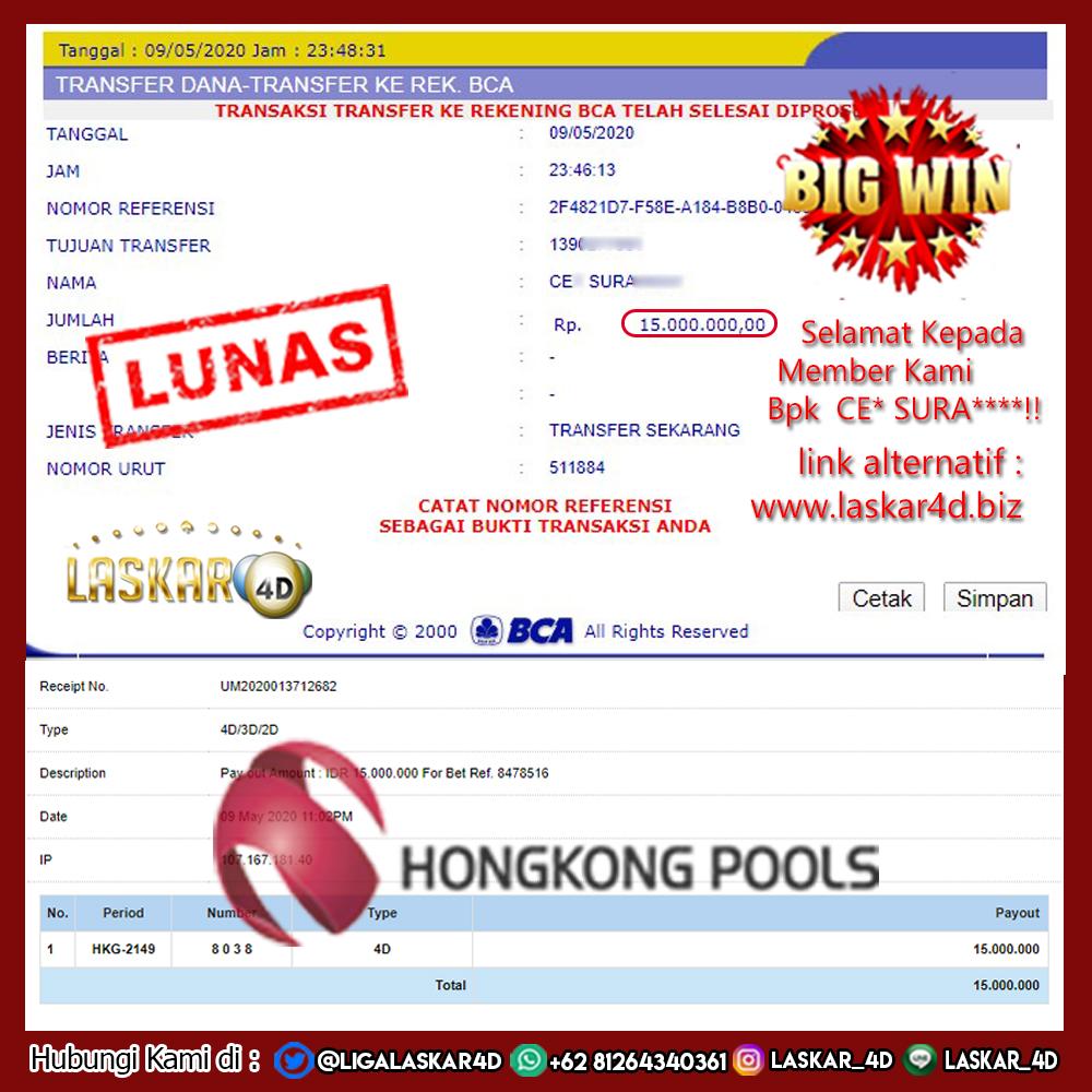 WOW….Jackpot Togel Hongkong 09 Mei 2020 Lunas!