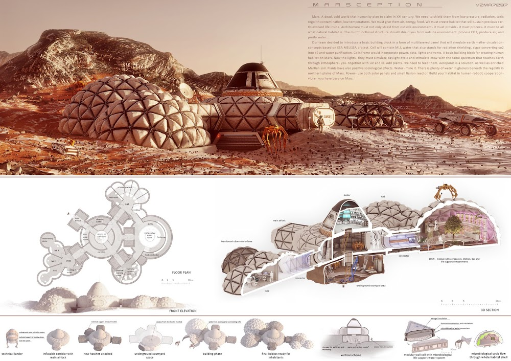 Mars base concept infographic by Wojciech Fikus for Marsception 2018 competition