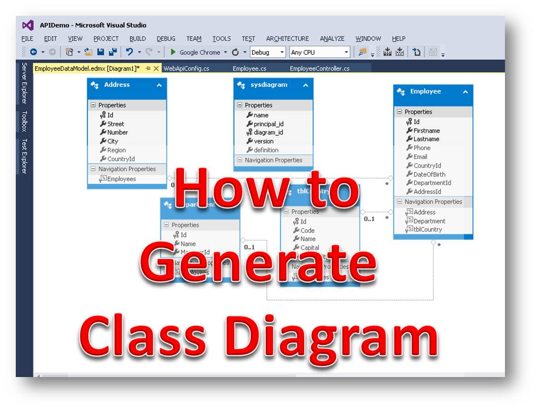 The tech pro kttpro restful web services tutorial 6 how to in this tutorial i will teach you how to generate your class diagram in visual studio this is very interesting because i normally use microsoft visio or ccuart Gallery