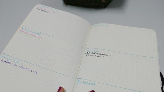 agenda, BuJO, Bullet Journal, bullet journal index, diário em tópicos, Dicas, dicas de organização, Dicas para Blogueiras, home office, organização, Variedades,
